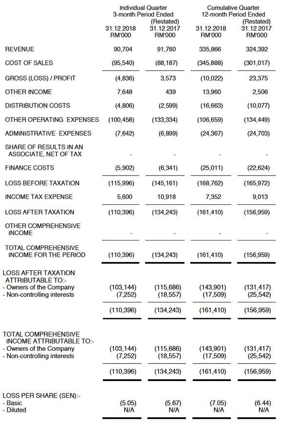 investor relations  financials